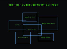 The title as the curator's art piece - Christophe Gaillard Gallery