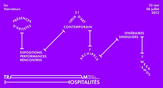 Hospitalités - La Ferme du Buisson