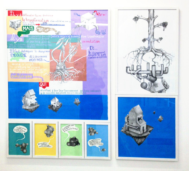 L'hypothèse de formalisation - Sator Gallery