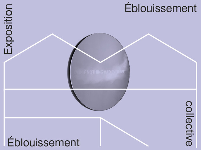 Eblouissement - Centre d'Art Contemporain Chanot CACC