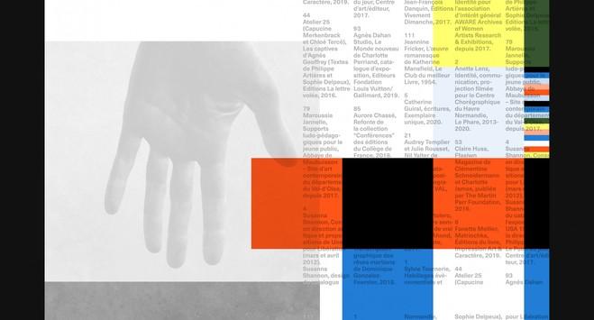 Variations épicènes -  La  Maison d'Art Bernard Anthonioz